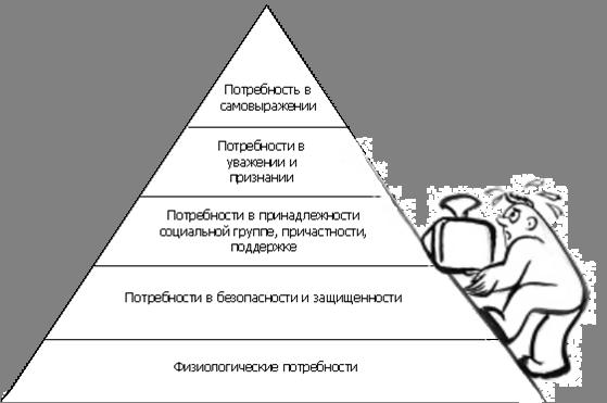 sotsiologicheskiy-vzglyad-na-vibor-strategii-seksualnogo-partnera